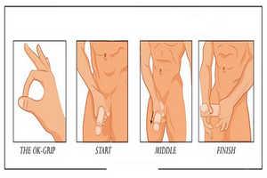 افزایش سایز آلت تناسلی و اندام های بدن با روغن خراطین اصل